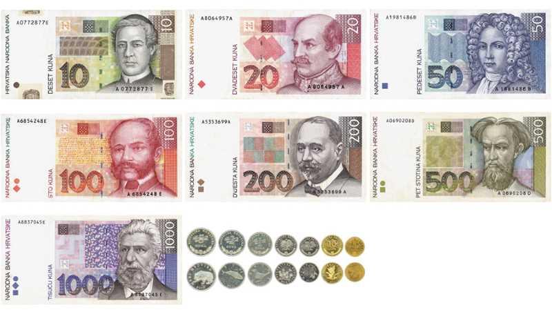 měna-a-kurz-Chorvatsko