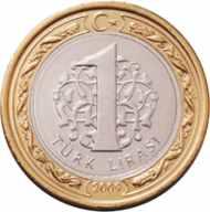 Turecká-lira-měna-kurz-Kypr